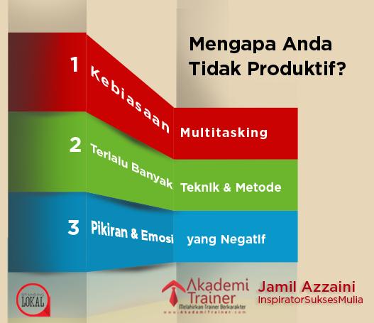 Mengapa Anda Tidak Produktif  copy